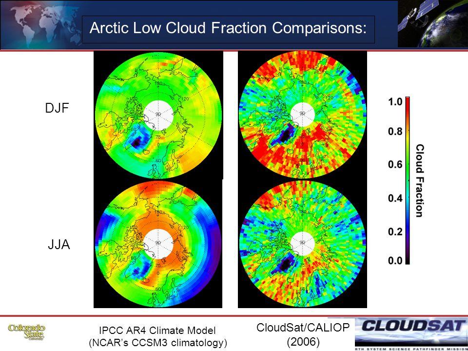 26 Arctic Low Cloud Fraction Comparisons: IPCC AR4 Climate Model (NCAR's CCSM3 climatology) CloudSat/CALIOP (2006) JJA DJF