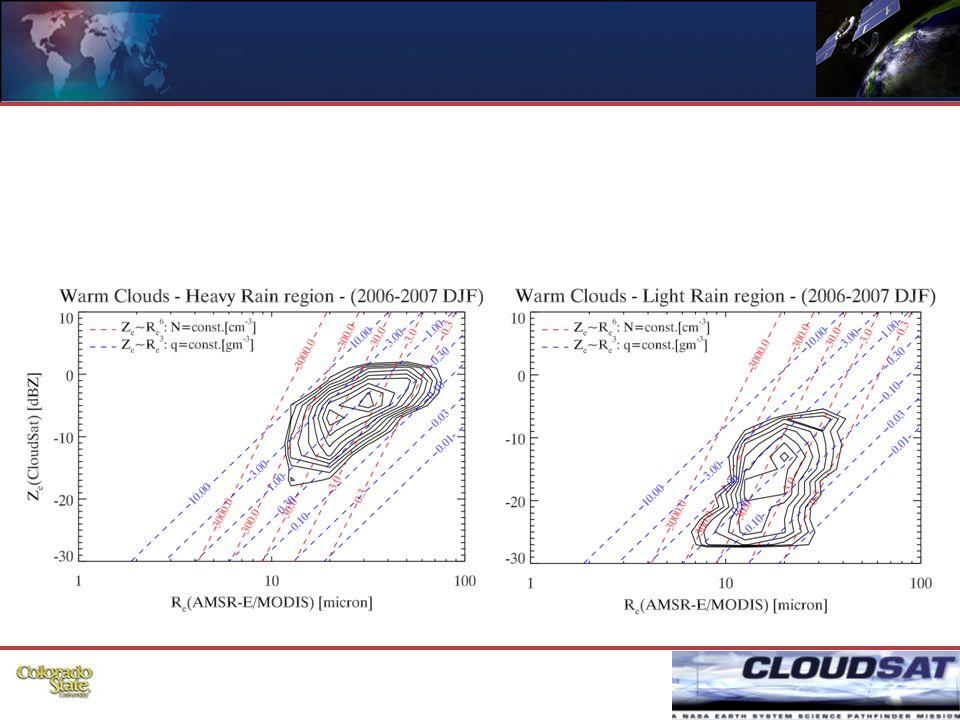45 'Heavy' Rain region (R > 0.1 mm/hour) Light Rain region (R < 0.1 mm/hour)