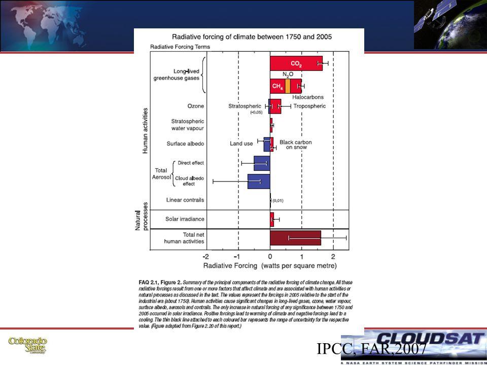 46 IPCC, FAR,2007