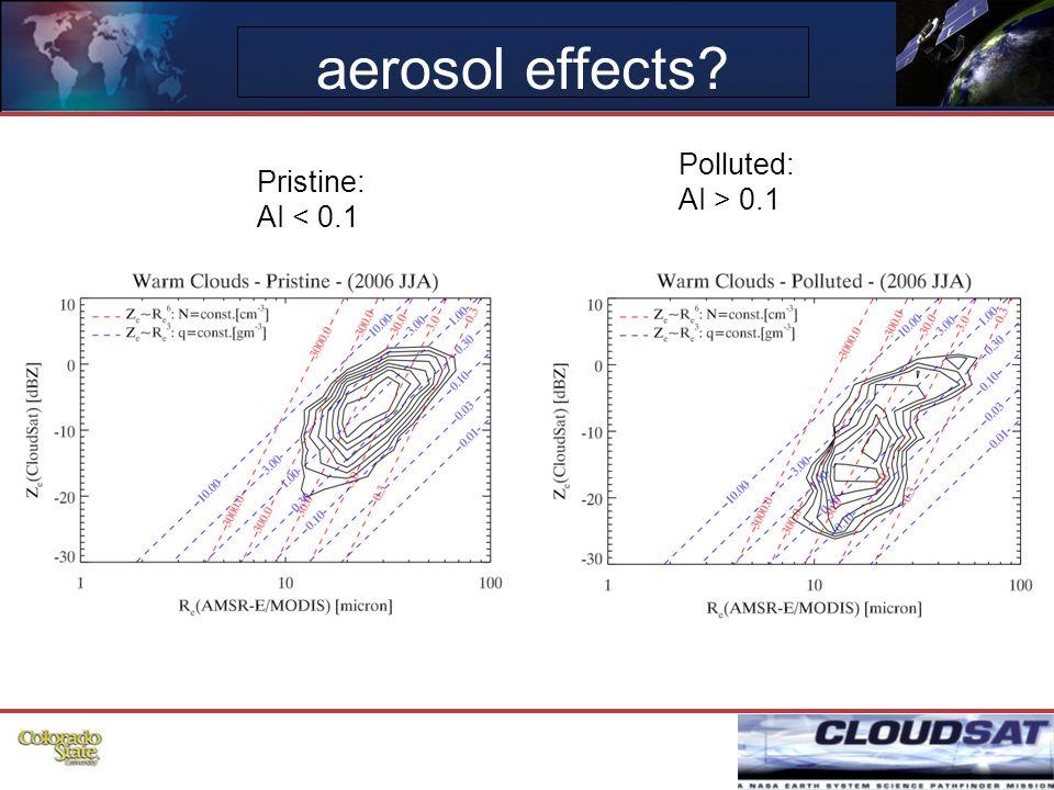49 aerosol effects Pristine: AI < 0.1 Polluted: AI > 0.1