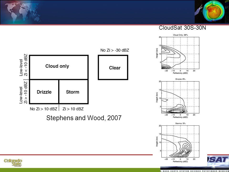 50 Stephens and Wood, 2007 CloudSat 30S-30N