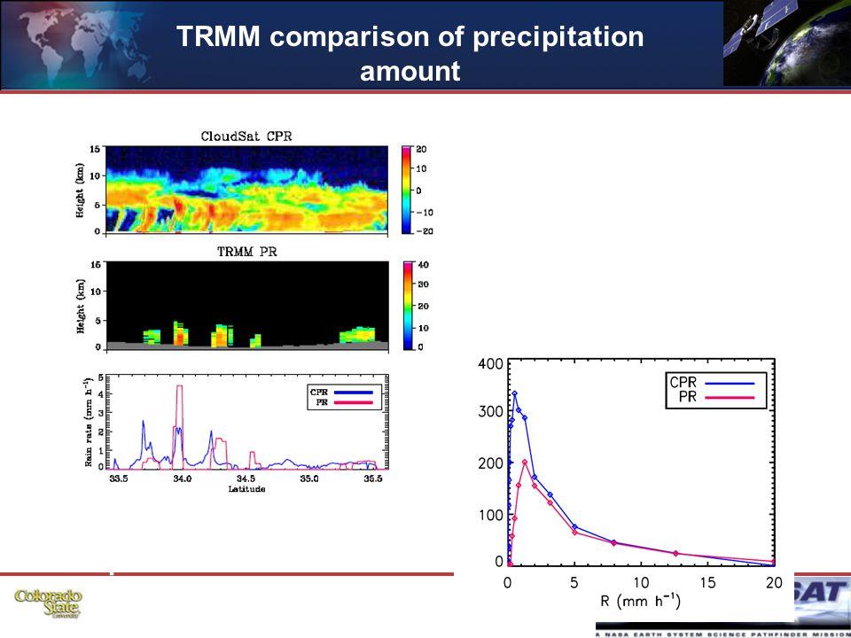 59 TRMM comparison of precipitation amount AN-PR product