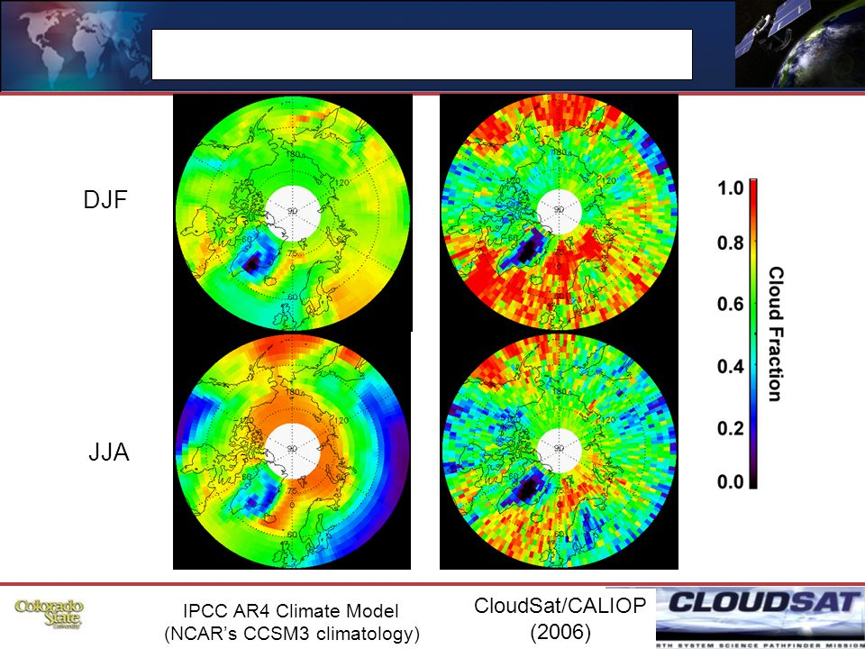 63 Arctic Low Cloud Fraction Comparisons: IPCC AR4 Climate Model (NCAR's CCSM3 climatology) CloudSat/CALIOP (2006) JJA DJF
