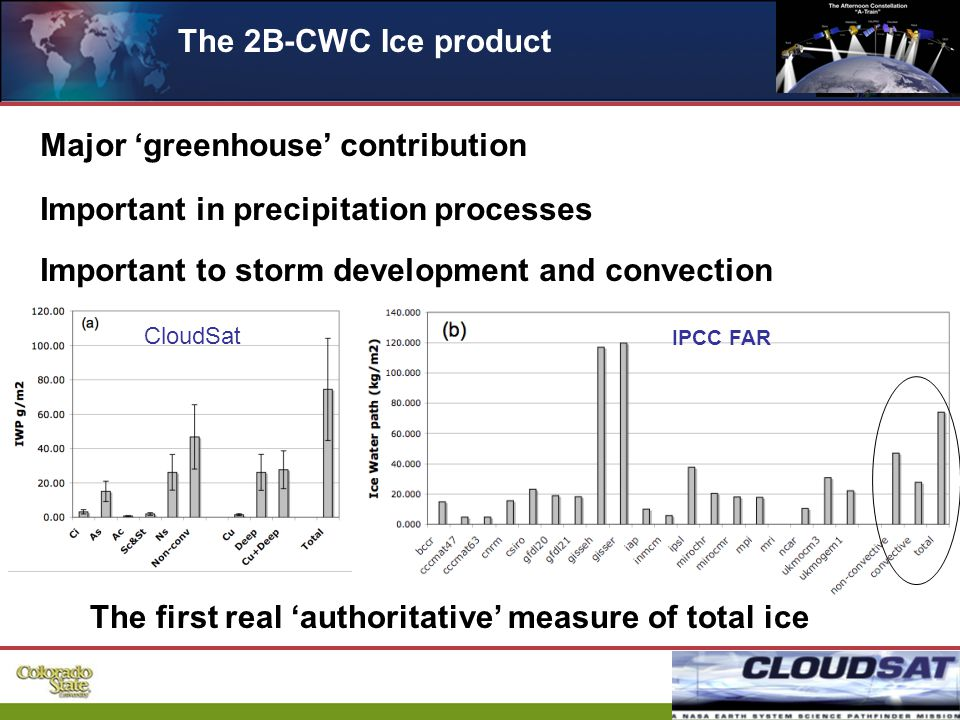 8 The 2B-CWC Ice product Major 'greenhouse' contribution Important in precipitation processes Important to storm development and convection The first real 'authoritative' measure of total ice IPCC FAR CloudSat