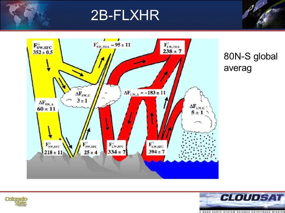 9 80N-S global averag 2B-FLXHR