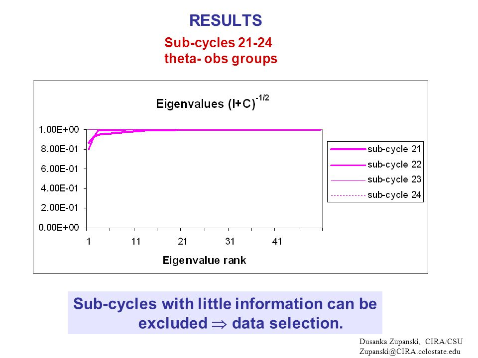 RESULTS Dusanka Zupanski, CIRA/CSU Zupanski@CIRA.colostate.edu Sub-cycles 21-24 theta- obs groups Sub-cycles with little information can be excluded  data selection.