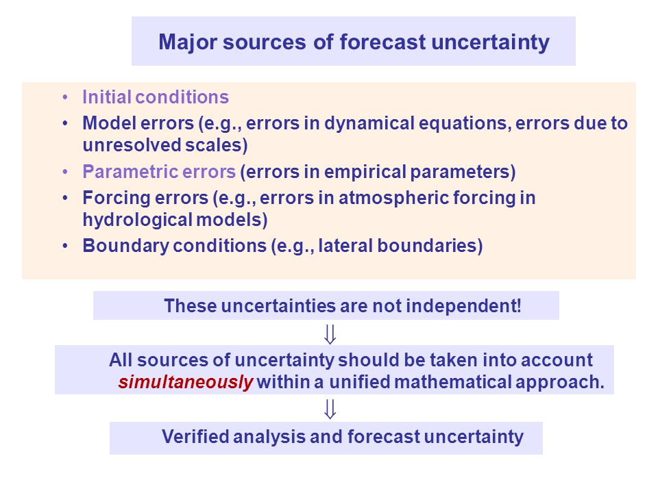 Major sources of forecast uncertainty Initial conditions Model errors (e.g., errors in dynamical equations, errors due to unresolved scales) Parametric errors (errors in empirical parameters) Forcing errors (e.g., errors in atmospheric forcing in hydrological models) Boundary conditions (e.g., lateral boundaries) All sources of uncertainty should be taken into account simultaneously within a unified mathematical approach.