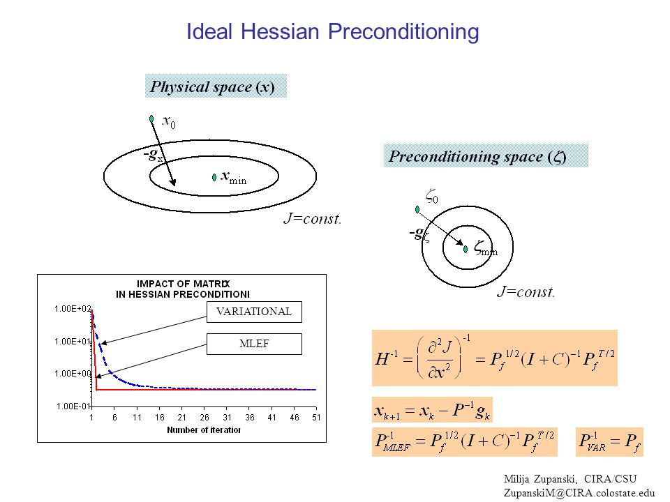 VARIATIONAL MLEF Milija Zupanski, CIRA/CSU ZupanskiM@CIRA.colostate.edu Ideal Hessian Preconditioning