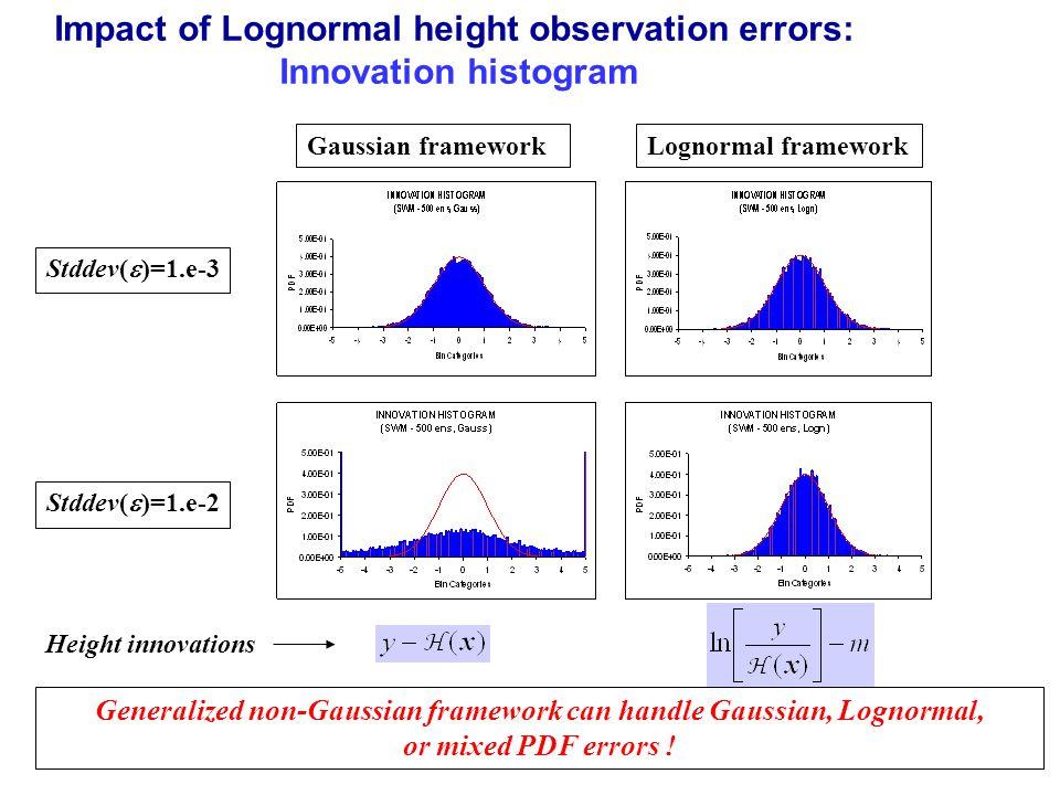 Impact of Lognormal height observation errors: Innovation histogram Gaussian frameworkLognormal framework Stddev(  )=1.e-3 Stddev(  )=1.e-2 Height i