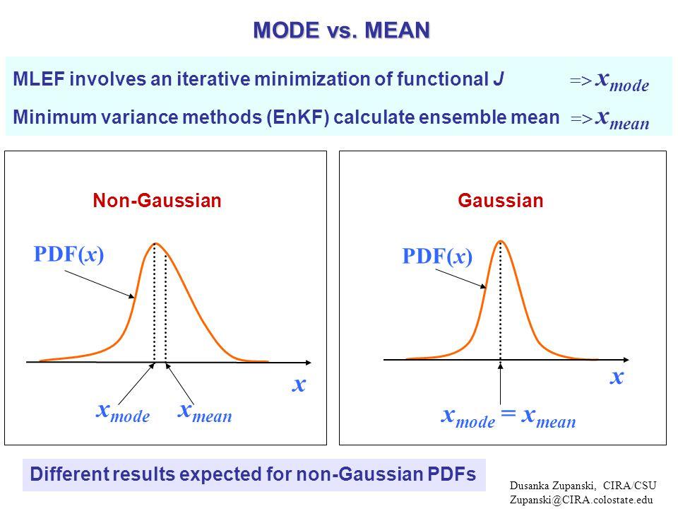 MODE vs. MEAN Dusanka Zupanski, CIRA/CSU Zupanski@CIRA.colostate.edu MLEF involves an iterative minimization of functional J  x mode Minimum varianc