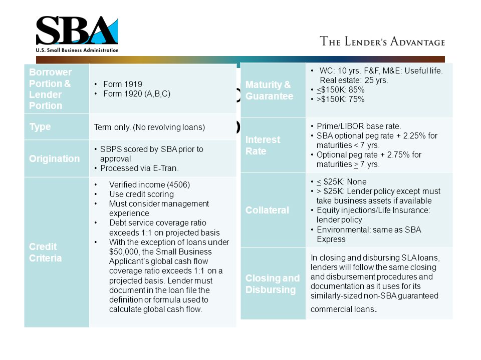 Origination Guidelines for Small Dollar 7(a) Loans (<$350K) Borrower Portion & Lender Portion Form 1919 Form 1920 (A,B,C) Type Term only. (No revolvin