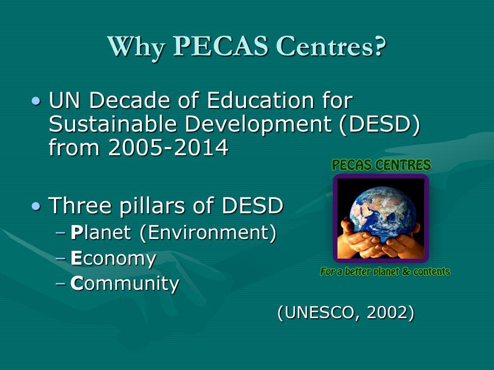 Why PECAS Centres.