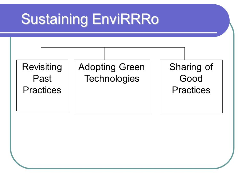 Sustaining EnviRRRo Revisiting Past Practices Adopting Green Technologies Sharing of Good Practices