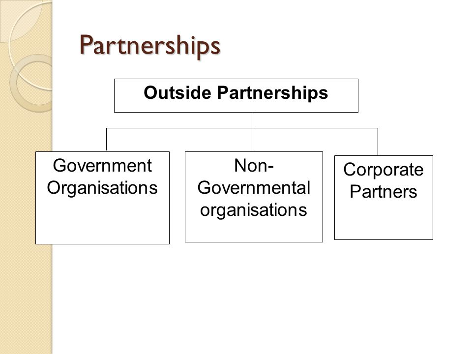 Outside Partnerships Government Organisations Non- Governmental organisations Corporate Partners Partnerships