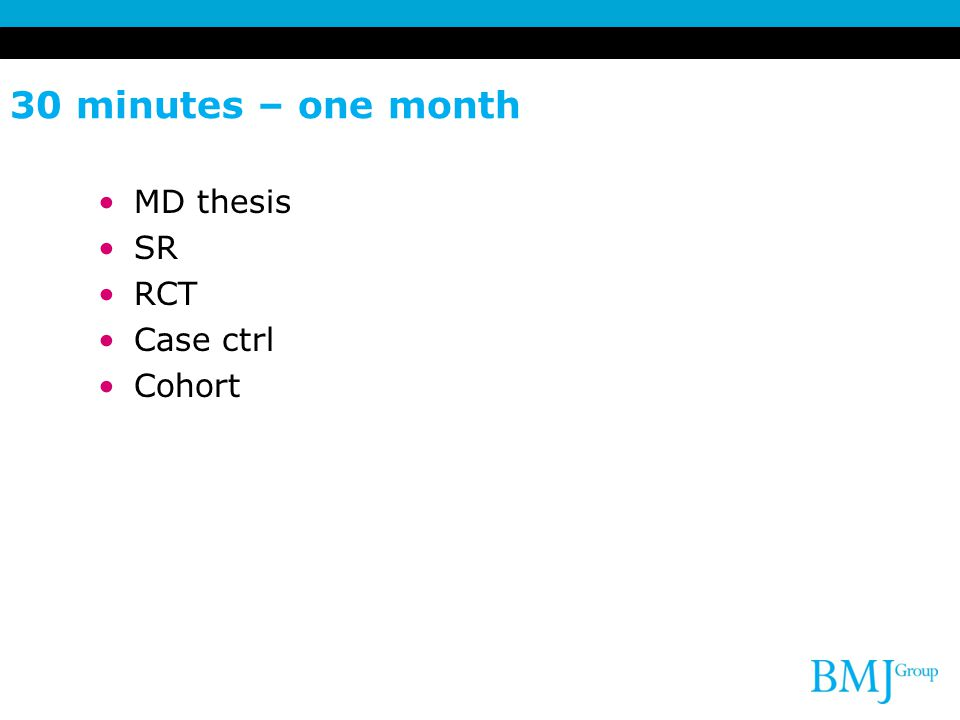 30 minutes – one month MD thesis SR RCT Case ctrl Cohort