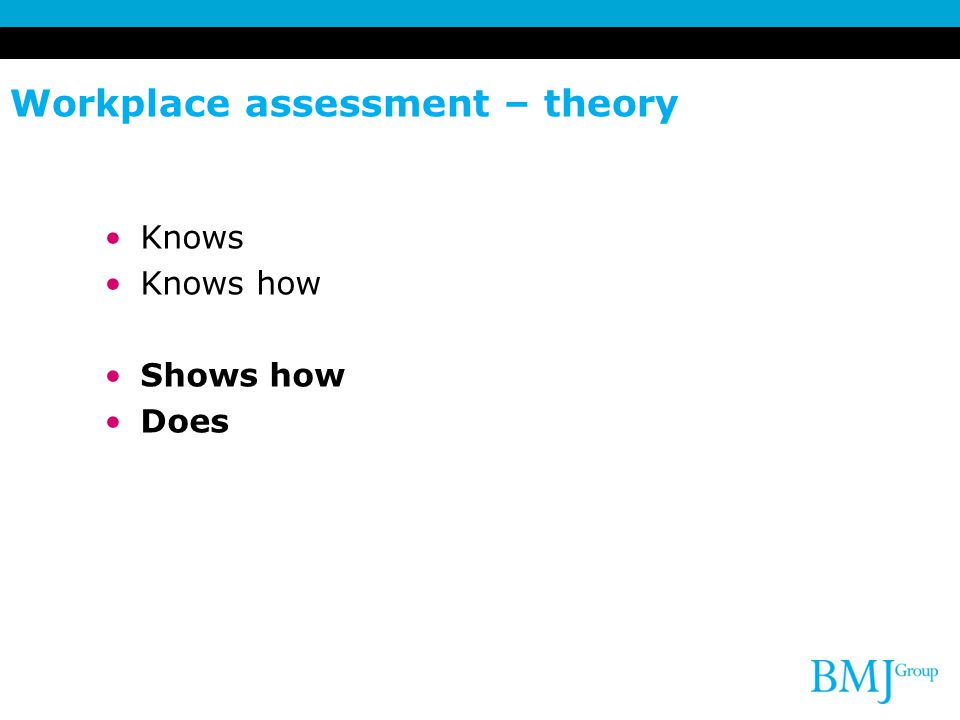 Workplace assessment – theory Knows Knows how Shows how Does