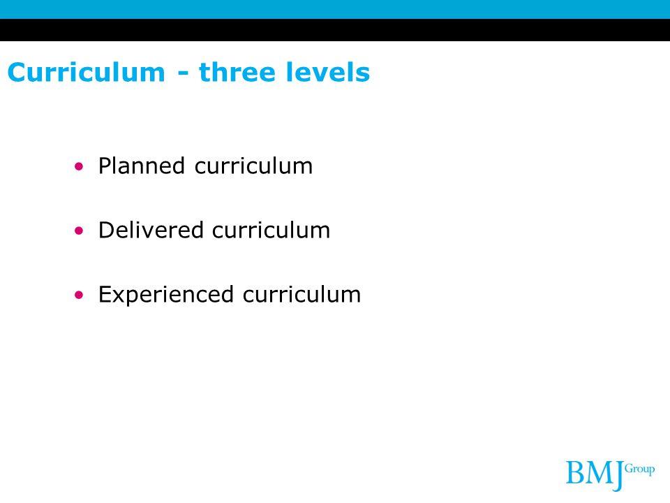 Curriculum - three levels Planned curriculum Delivered curriculum Experienced curriculum
