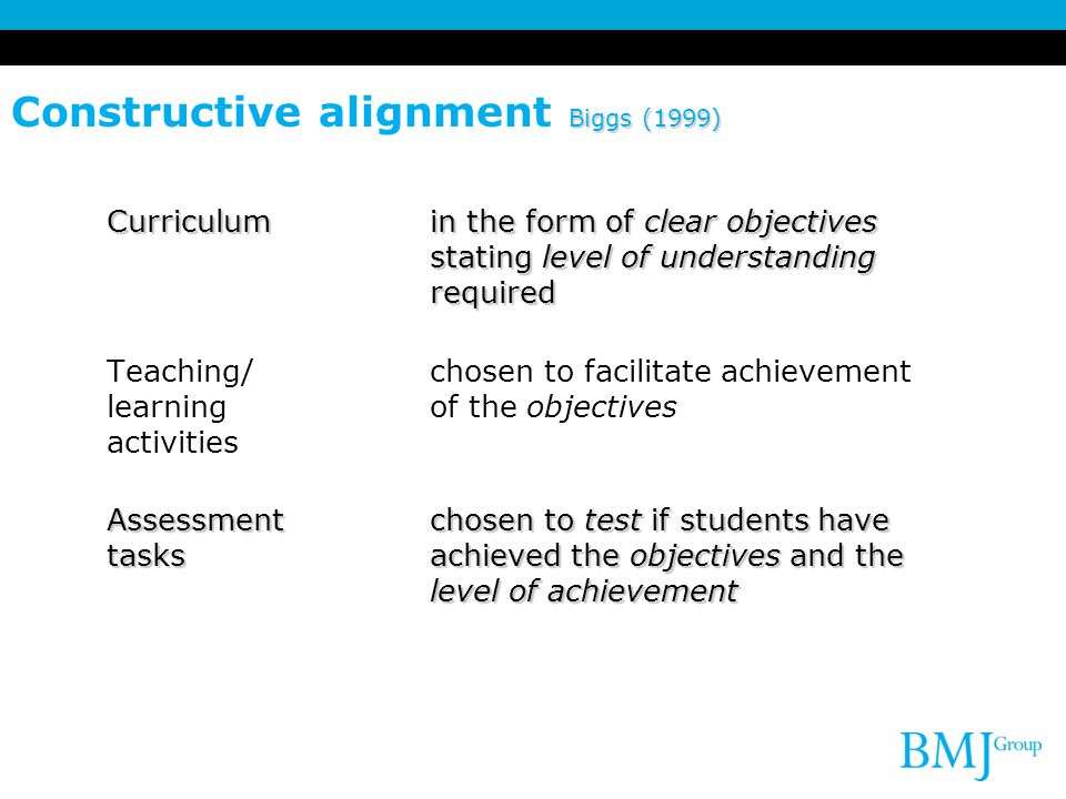 Biggs (1999) Constructive alignment Biggs (1999) Curriculumin the form of clear objectives stating level of understanding required Teaching/chosen to facilitate achievement learning of the objectives activities Assessmentchosen to test if students have tasksachieved the objectives and the level of achievement
