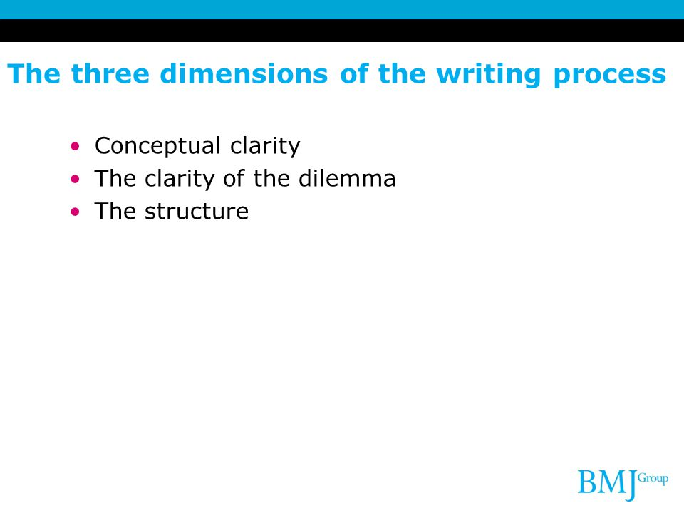 The three dimensions of the writing process Conceptual clarity The clarity of the dilemma The structure