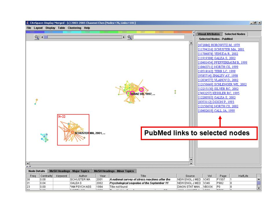 PubMed links to selected nodes