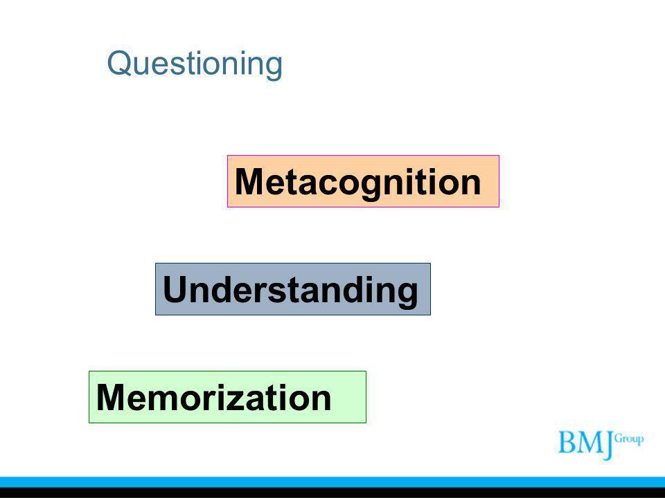 Questioning Metacognition Understanding Memorization