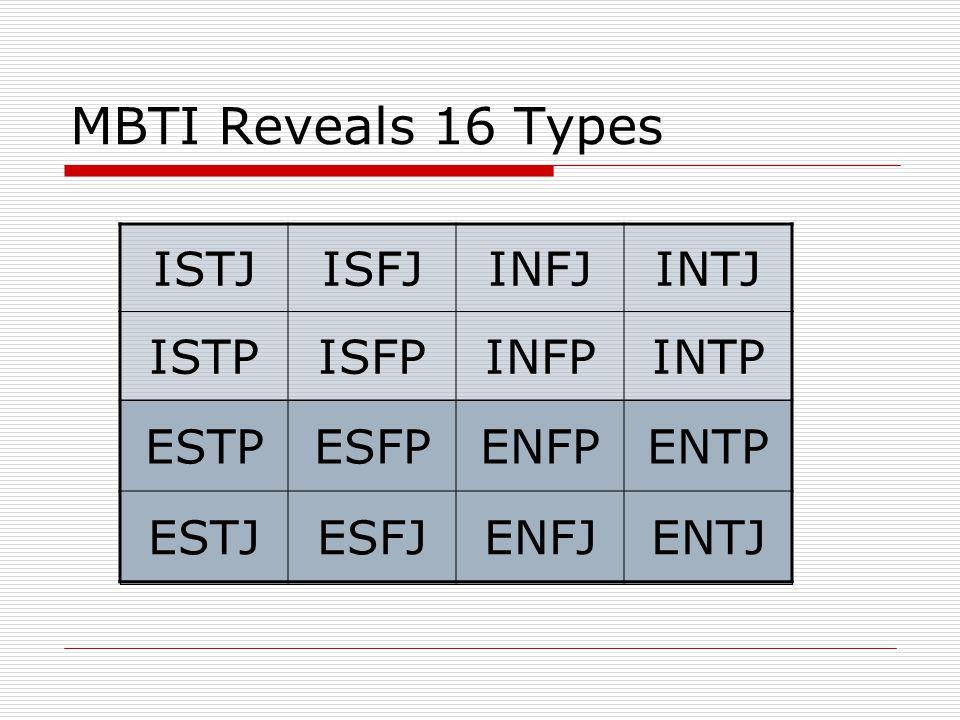 MBTI Reveals 16 Types ISTJISFJINFJINTJ ISTPISFPINFPINTP ESTPESFPENFPENTP ESTJESFJENFJENTJ