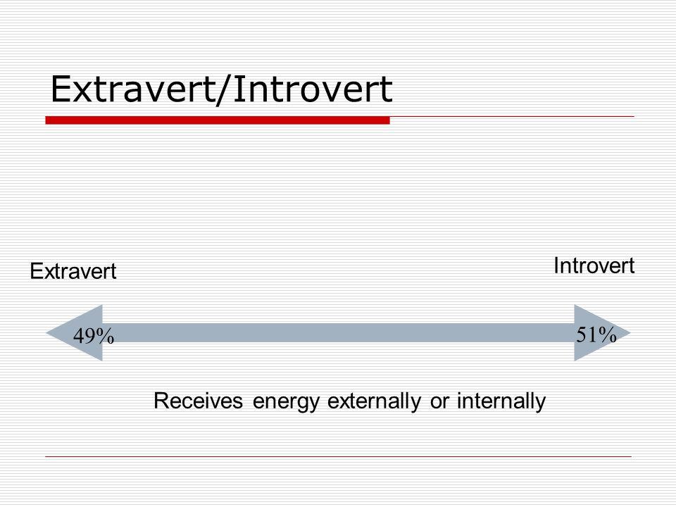 Extravert/Introvert Receives energy externally or internally Extravert Introvert 49% 51%