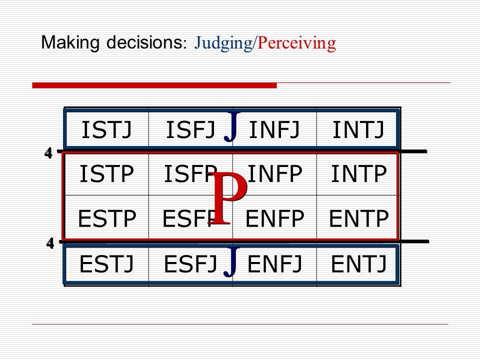 Making decisions : Judging/Perceiving ISTJISFJINFJINTJ ISTPISFPINFPINTP ESTPESFPENFPENTP ESTJESFJENFJENTJ 4 4 4 4 J J P P J J
