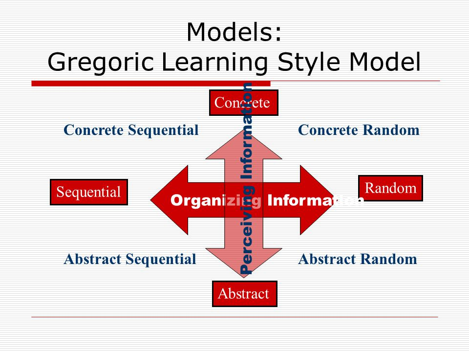 Models: Gregoric Learning Style Model Random Sequential Organizing Information Concrete Abstract Perceiving Information Concrete SequentialConcrete Ra