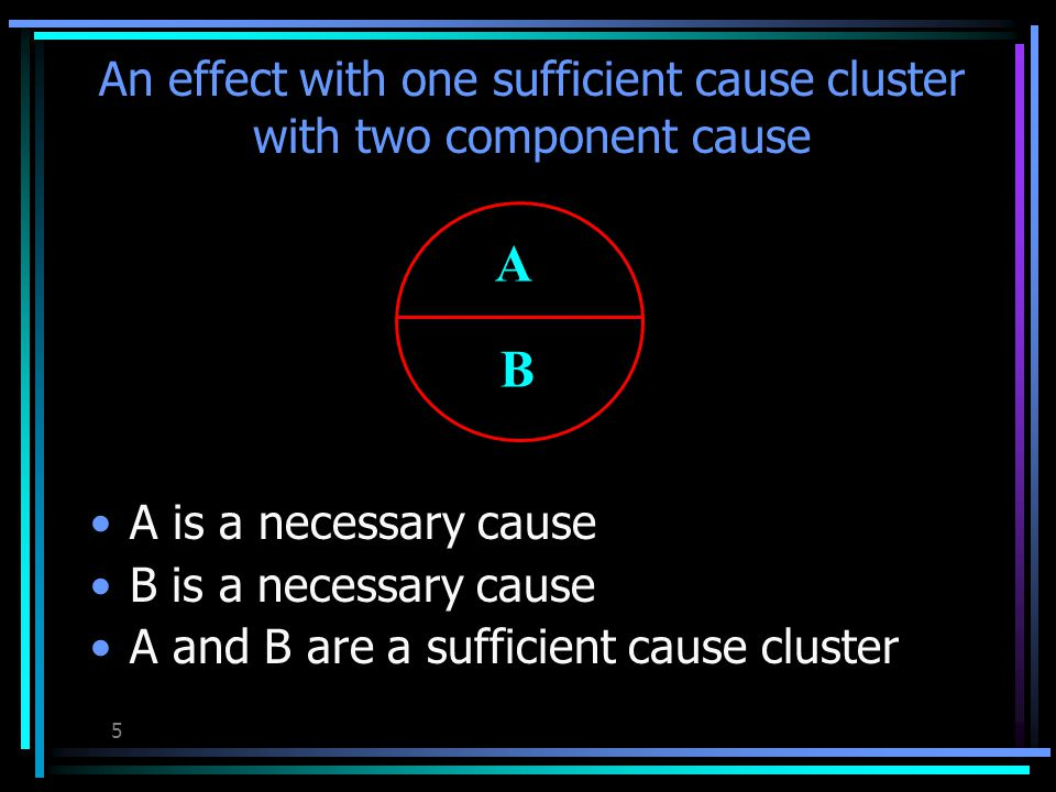 5 An effect with one sufficient cause cluster with two component cause A is a necessary cause B is a necessary cause A and B are a sufficient cause cluster A B