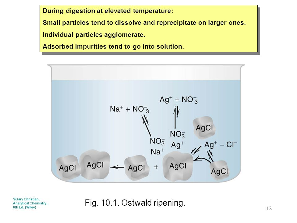 12 Fig. 10.1. Ostwald ripening. During digestion at elevated temperature: Small particles tend to dissolve and reprecipitate on larger ones. Individua