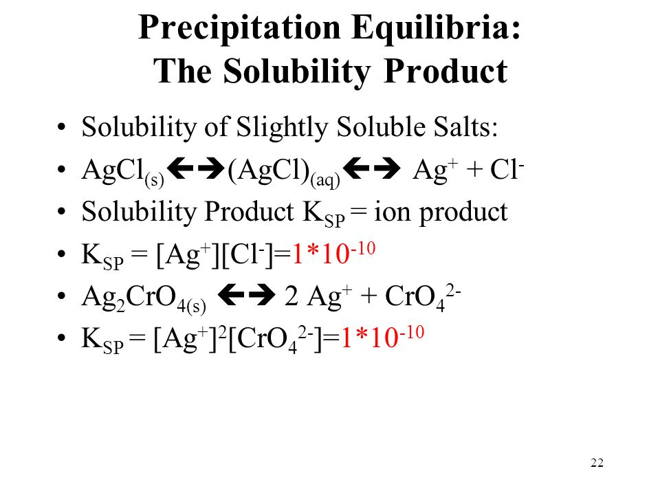 22 Precipitation Equilibria: The Solubility Product Solubility of Slightly Soluble Salts: AgCl (s)  (AgCl) (aq)  Ag + + Cl - Solubility Product K