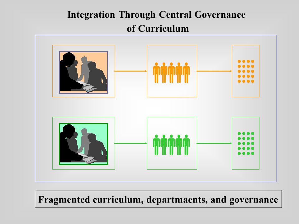 EDC Medical School           Integration Through Central Governance of Curriculum Fragmented curriculum, departmaents, and governance