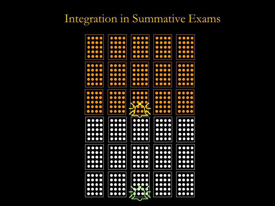 EDC Medical School Integration in Summative Exams   or
