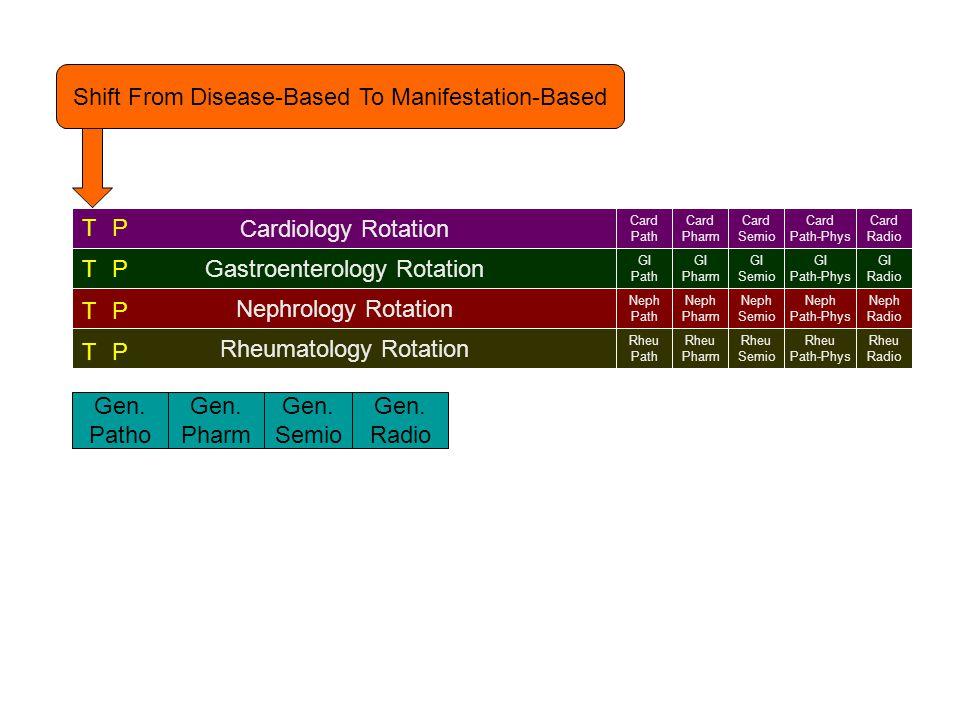 Cardiology Rotation Gastroenterology Rotation Nephrology Rotation Rheumatology Rotation Gen.