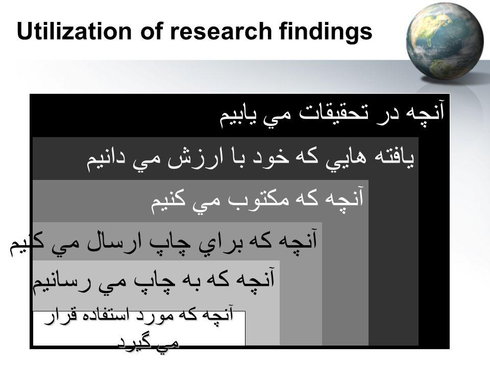 Utilization of research findings آنچه در تحقيقات مي يابيم يافته هايي كه خود با ارزش مي دانيم آنچه كه مكتوب مي كنيم آنچه كه براي چاپ ارسال مي كنيم آنچه كه به چاپ مي رسانيم آنچه كه مورد استفاده قرار مي گيرد