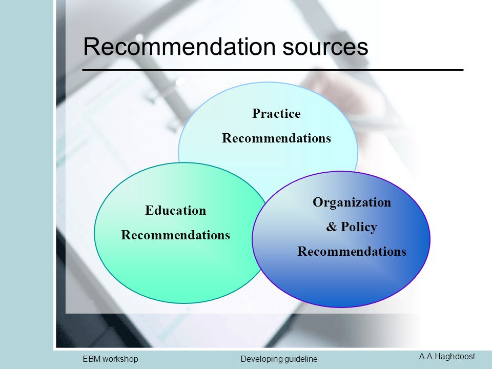 A.A.Haghdoost EBM workshopDeveloping guideline Recommendation sources Practice Recommendations Education Recommendations Organization & Policy Recomme