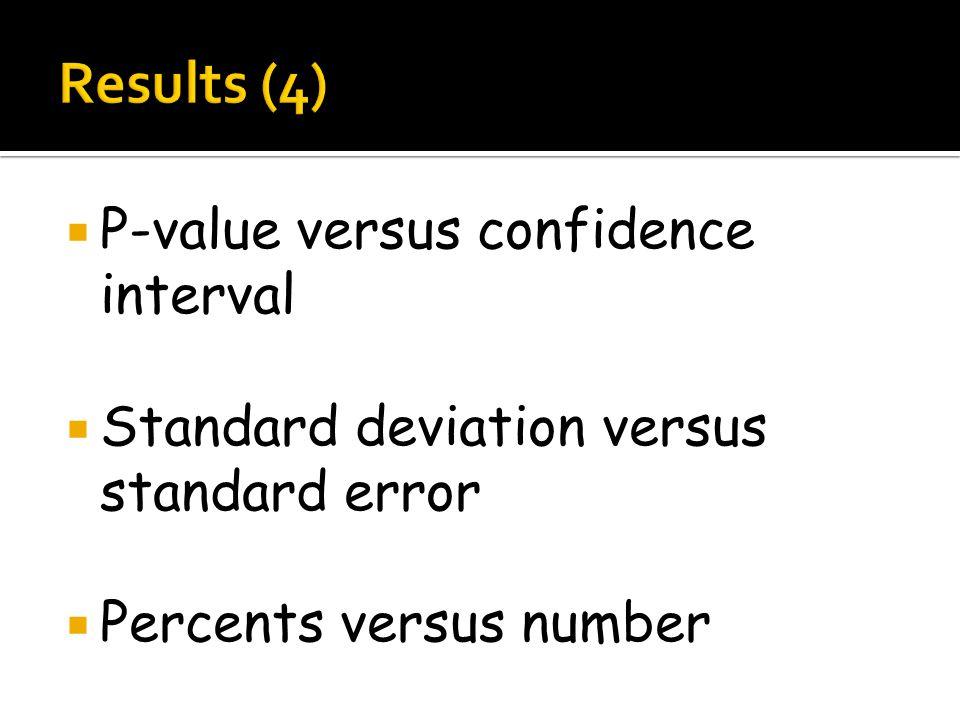  P-value versus confidence interval  Standard deviation versus standard error  Percents versus number