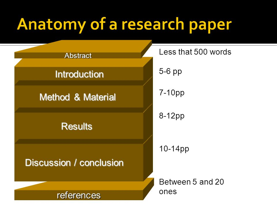 Less that 500 words 5-6 pp 7-10pp 8-12pp 10-14pp Between 5 and 20 ones references Introduction Results Discussion / conclusion Method & Material Abstract