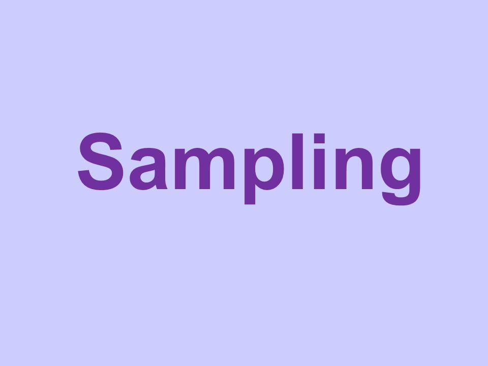 Cluster Sampling –The primary sampling unit is not the individual element, but a large cluster of elements.