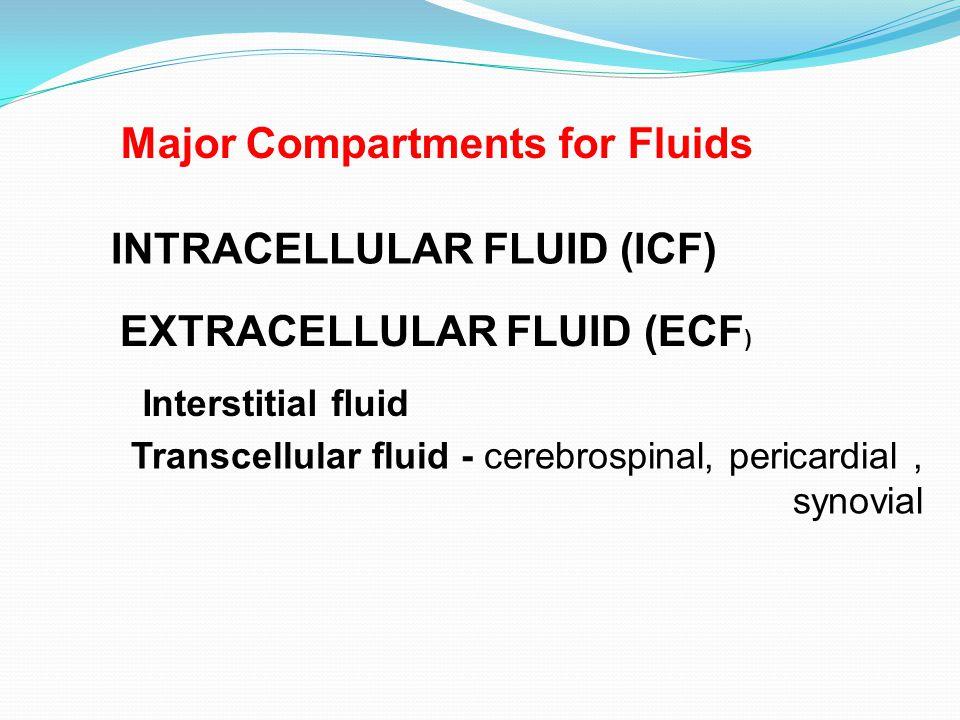 INTRACELLULAR FLUID (ICF) EXTRACELLULAR FLUID (ECF ) Interstitial fluid Transcellular fluid - cerebrospinal, pericardial, synovial Major Compartments for Fluids