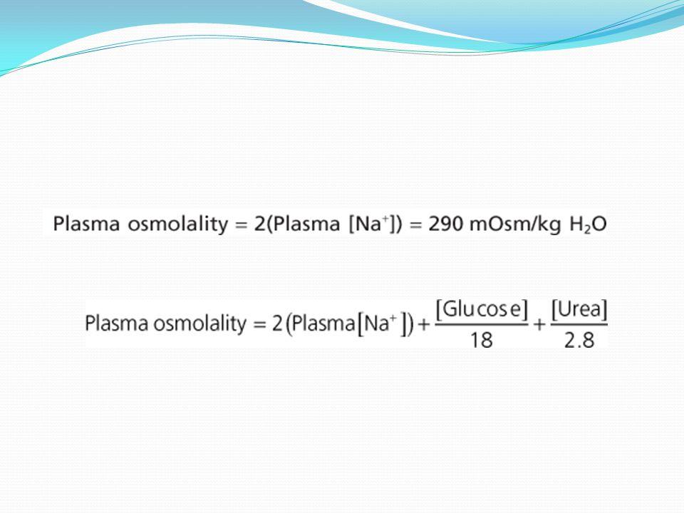 Extra cellular fluidIntracellular fluid ISFPlasmaICF CATIONS mmol/L 14014510Na 44145K 551Ca 2240Mg ANIONS mmol/L 1101053Cl 312810HCO3 66138HPO3 41745Proteins 301.8302.9302.2Osmolality mOsmol/L
