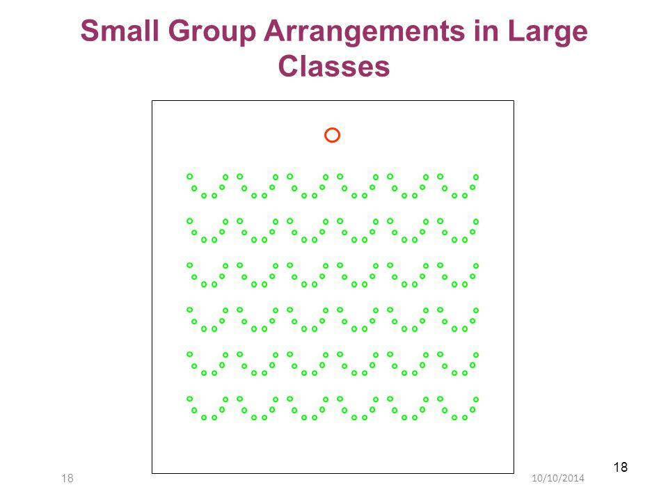 10/10/201418 Small Group Arrangements in Large Classes
