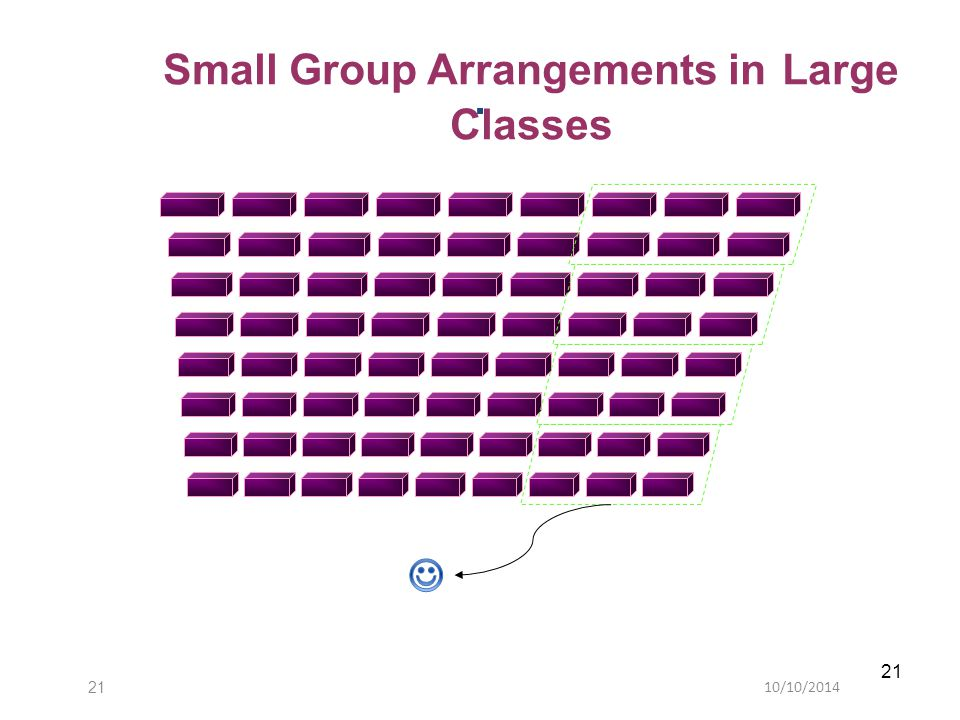 10/10/201421. Small Group Arrangements in Large Classes