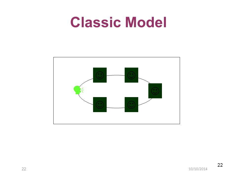 10/10/201422 Classic Model