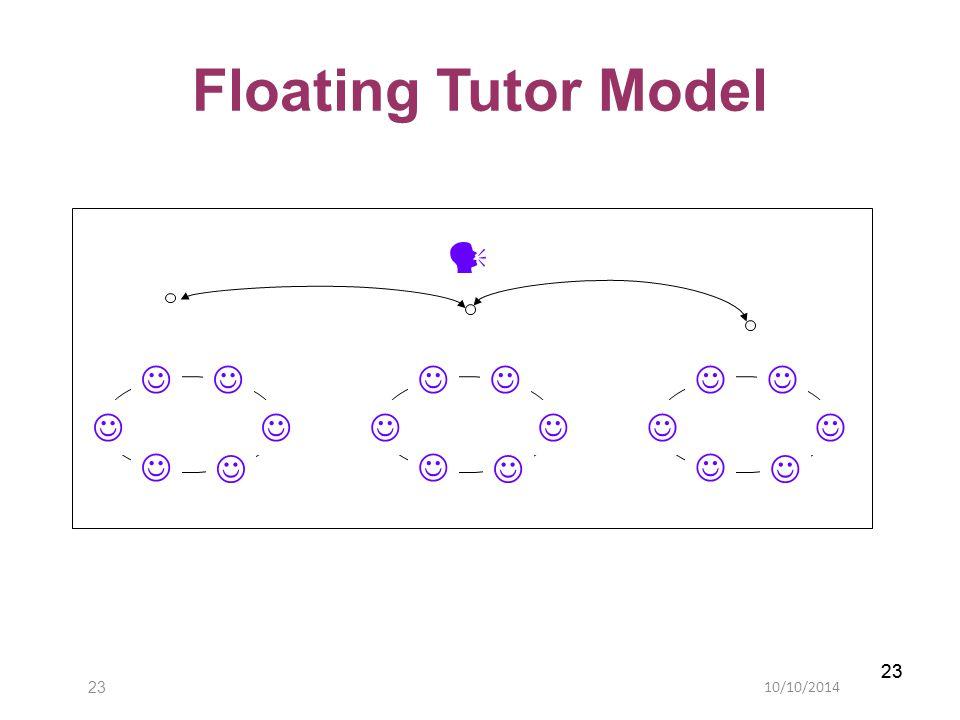 10/10/201423 Floating Tutor Model