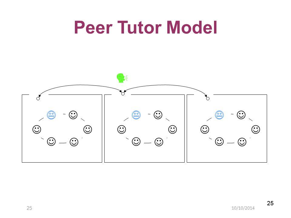 10/10/201425 Peer Tutor Model