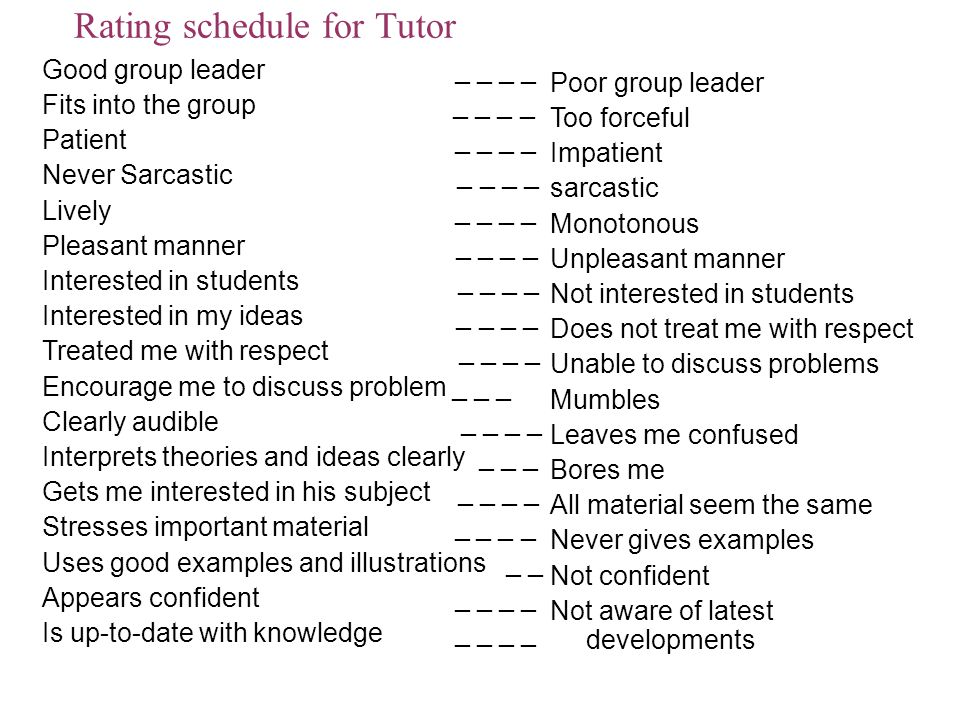 10/10/201428 Rating schedule for Tutor Good group leader _ _ _ _ Fits into the group _ _ _ _ Patient _ _ _ _ Never Sarcastic _ _ _ _ Lively _ _ _ _ Pleasant manner _ _ _ _ Interested in students _ _ _ _ Interested in my ideas _ _ _ _ Treated me with respect _ _ _ _ Encourage me to discuss problem _ _ _ Clearly audible _ _ _ _ Interprets theories and ideas clearly _ _ _ Gets me interested in his subject _ _ _ _ Stresses important material _ _ _ _ Uses good examples and illustrations _ _ Appears confident _ _ _ _ Is up-to-date with knowledge _ _ _ _ Poor group leader Too forceful Impatient sarcastic Monotonous Unpleasant manner Not interested in students Does not treat me with respect Unable to discuss problems Mumbles Leaves me confused Bores me All material seem the same Never gives examples Not confident Not aware of latest developments