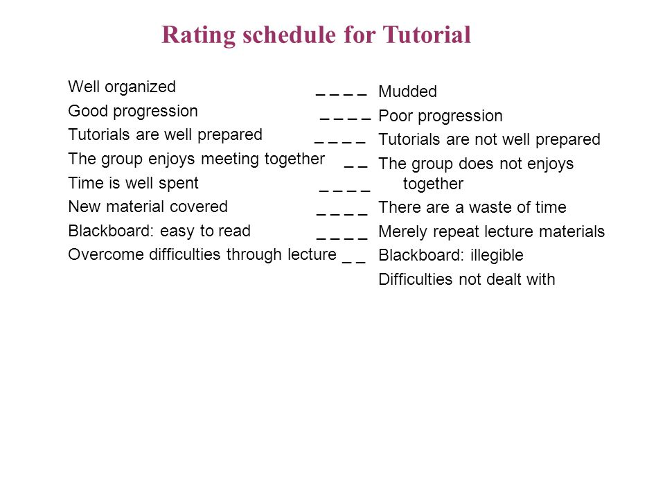 10/10/201429 Rating schedule for Tutorial Well organized _ _ _ _ Good progression _ _ _ _ Tutorials are well prepared _ _ _ _ The group enjoys meeting together _ _ Time is well spent _ _ _ _ New material covered _ _ _ _ Blackboard: easy to read _ _ _ _ Overcome difficulties through lecture _ _ Mudded Poor progression Tutorials are not well prepared The group does not enjoys together There are a waste of time Merely repeat lecture materials Blackboard: illegible Difficulties not dealt with