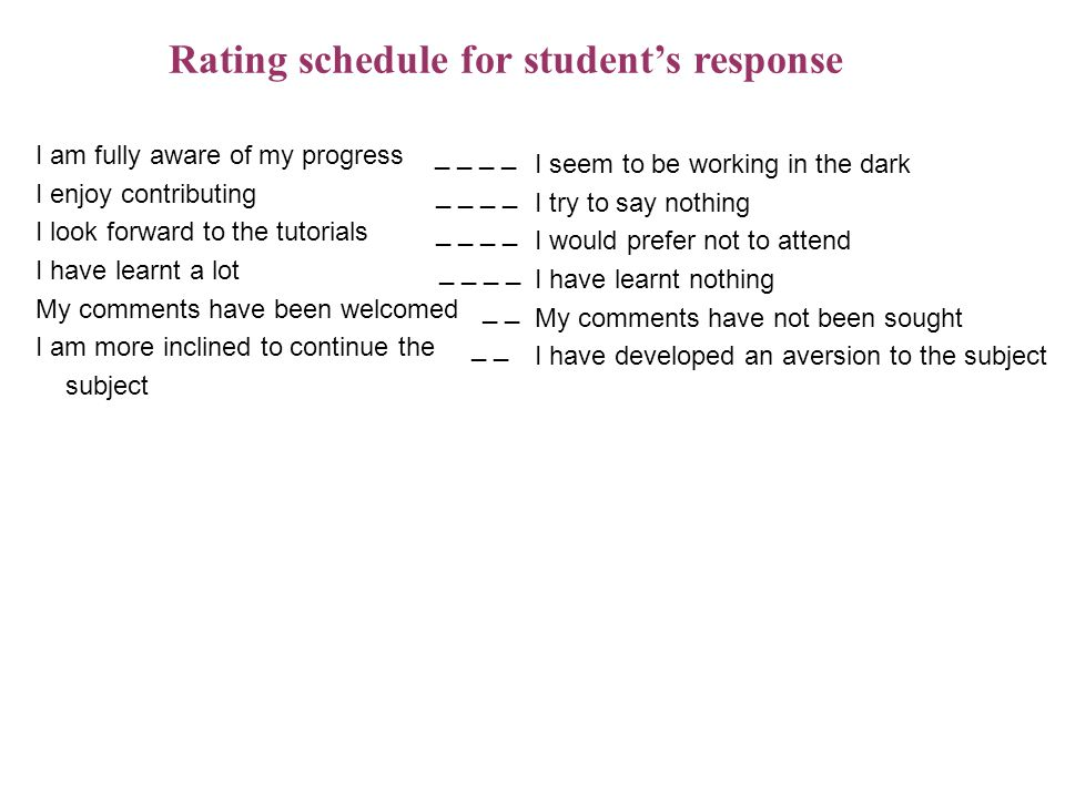 10/10/201430 Rating schedule for student's response I am fully aware of my progress _ _ _ _ I enjoy contributing _ _ _ _ I look forward to the tutorials _ _ _ _ I have learnt a lot _ _ _ _ My comments have been welcomed _ _ I am more inclined to continue the _ _ subject I seem to be working in the dark I try to say nothing I would prefer not to attend I have learnt nothing My comments have not been sought I have developed an aversion to the subject